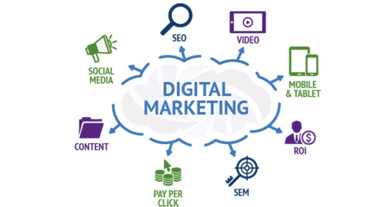 Online marketing tools for a better SEO strategy