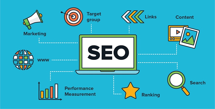 Importance of SEO services in today's world.