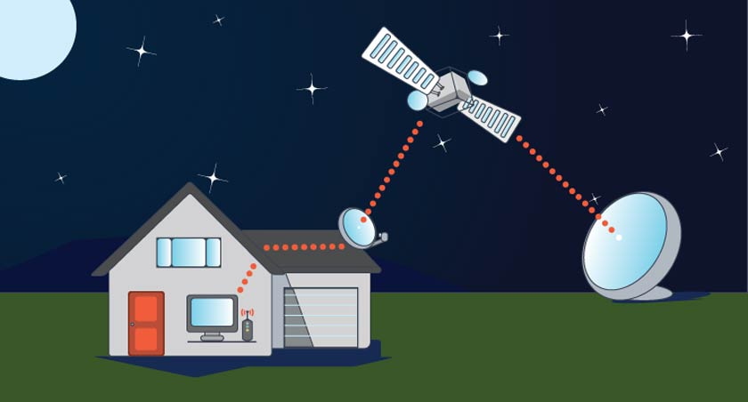 How Does Satellite Internet Work?