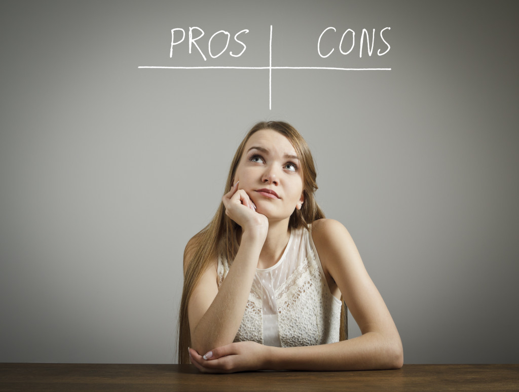 Five questions to ask yourself before buying