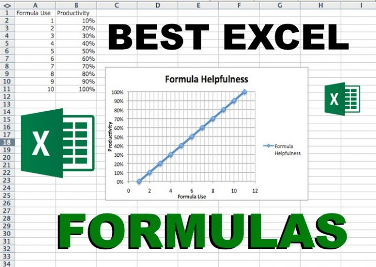 The Most Important Collection of Microsoft Excel Formulas
