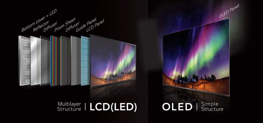 OLED TV | Differences between OLED and LCD