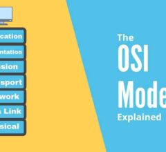 What is the OSI Layer and How Does It Work?